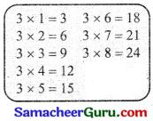 Samacheer Kalvi 3rd Maths Guide Term 3 Chapter 2 எண்கள் 40