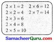 Samacheer Kalvi 3rd Maths Guide Term 3 Chapter 2 எண்கள் 45