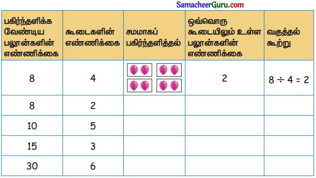 Samacheer Kalvi 3rd Maths Guide Term 3 Chapter 2 எண்கள் 5