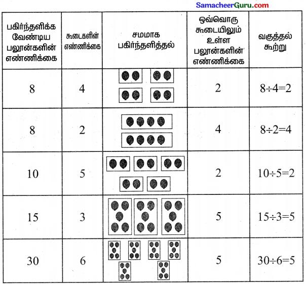 Samacheer Kalvi 3rd Maths Guide Term 3 Chapter 2 எண்கள் 6