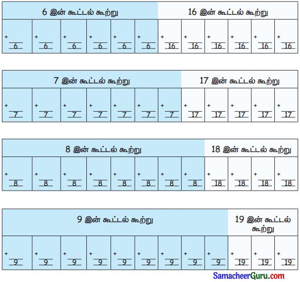 Samacheer Kalvi 3rd Maths Guide Term 3 Chapter 3 அமைப்புகள் 13
