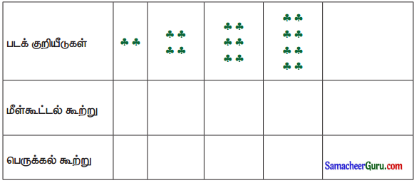 Samacheer Kalvi 3rd Maths Guide Term 3 Chapter 3 அமைப்புகள் 20
