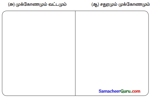 Samacheer Kalvi 3rd Maths Guide Term 3 Chapter 3 அமைப்புகள் 3