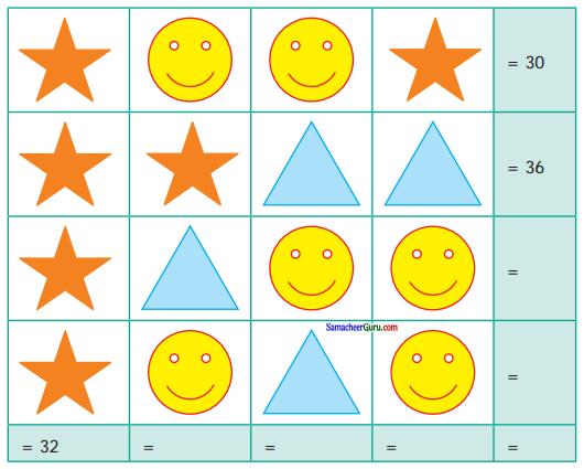 Samacheer Kalvi 6th Maths Guide Term 1 Chapter 2 இயற்கணிதம் - ஓர் அறிமுகம் Ex 2.3 1