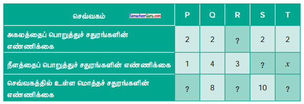 Samacheer Kalvi 6th Maths Guide Term 1 Chapter 2 இயற்கணிதம் - ஓர் அறிமுகம் Ex 2.3 5