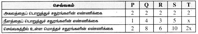 Samacheer Kalvi 6th Maths Guide Term 1 Chapter 2 இயற்கணிதம் - ஓர் அறிமுகம் Ex 2.3 6