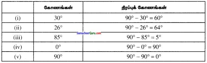 Samacheer Kalvi 6th Maths Guide Term 1 Chapter 4 வடிவியல் Ex 4.4 30