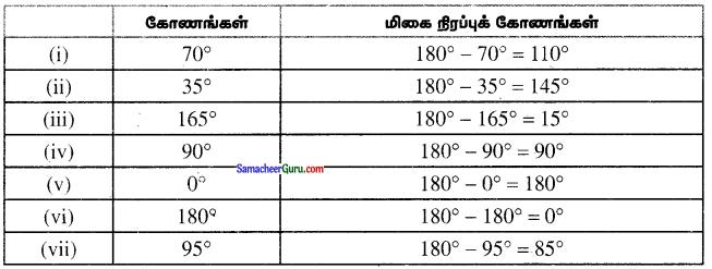 Samacheer Kalvi 6th Maths Guide Term 1 Chapter 4 வடிவியல் Ex 4.4 31