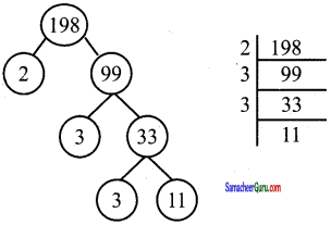 Samacheer Kalvi 6th Maths Guide Term 2 Chapter 1 எண்கள் Ex 1.1 4