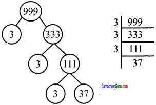 Samacheer Kalvi 6th Maths Guide Term 2 Chapter 1 எண்கள் Ex 1.1 6