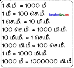 Samacheer Kalvi 6th Maths Guide Term 2 Chapter 2 அளவைகள் Ex 2.1 1