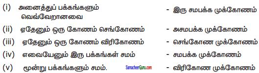 Samacheer Kalvi 6th Maths Guide Term 2 Chapter 4 வடிவியல் Ex 4.1 1