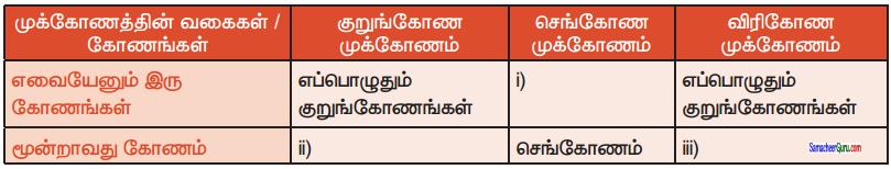 Samacheer Kalvi 6th Maths Guide Term 2 Chapter 4 வடிவியல் Ex 4.3 6