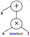 Samacheer Kalvi 6th Maths Guide Term 2 Chapter 5 தகவல் செயலாக்கம் Ex 5.1 1