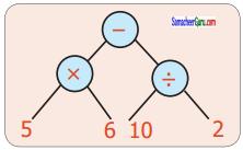 Samacheer Kalvi 6th Maths Guide Term 2 Chapter 5 தகவல் செயலாக்கம் Ex 5.1 10