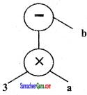 Samacheer Kalvi 6th Maths Guide Term 2 Chapter 5 தகவல் செயலாக்கம் Ex 5.1 12