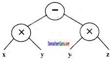 Samacheer Kalvi 6th Maths Guide Term 2 Chapter 5 தகவல் செயலாக்கம் Ex 5.1 16