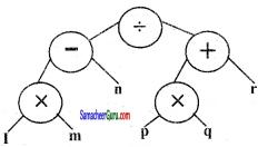 Samacheer Kalvi 6th Maths Guide Term 2 Chapter 5 தகவல் செயலாக்கம் Ex 5.1 18