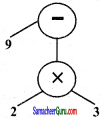 Samacheer Kalvi 6th Maths Guide Term 2 Chapter 5 தகவல் செயலாக்கம் Ex 5.1 2