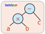 Samacheer Kalvi 6th Maths Guide Term 2 Chapter 5 தகவல் செயலாக்கம் Ex 5.1 21