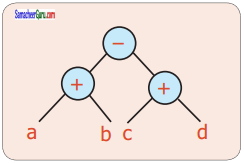 Samacheer Kalvi 6th Maths Guide Term 2 Chapter 5 தகவல் செயலாக்கம் Ex 5.1 22