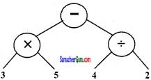 Samacheer Kalvi 6th Maths Guide Term 2 Chapter 5 தகவல் செயலாக்கம் Ex 5.1 3