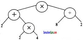 Samacheer Kalvi 6th Maths Guide Term 2 Chapter 5 தகவல் செயலாக்கம் Ex 5.1 4