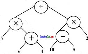 Samacheer Kalvi 6th Maths Guide Term 2 Chapter 5 தகவல் செயலாக்கம் Ex 5.1 5