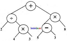 Samacheer Kalvi 6th Maths Guide Term 2 Chapter 5 தகவல் செயலாக்கம் Ex 5.1 6