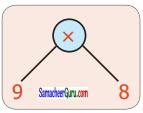 Samacheer Kalvi 6th Maths Guide Term 2 Chapter 5 தகவல் செயலாக்கம் Ex 5.1 7