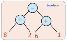 Samacheer Kalvi 6th Maths Guide Term 2 Chapter 5 தகவல் செயலாக்கம் Ex 5.1 9