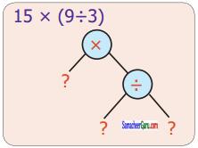 Samacheer Kalvi 6th Maths Guide Term 2 Chapter 5 தகவல் செயலாக்கம் Ex 5.2 1