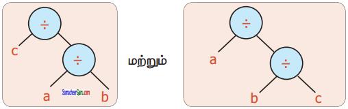 Samacheer Kalvi 6th Maths Guide Term 2 Chapter 5 தகவல் செயலாக்கம் Ex 5.2 11