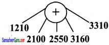 Samacheer Kalvi 6th Maths Guide Term 2 Chapter 5 தகவல் செயலாக்கம் Ex 5.2 12