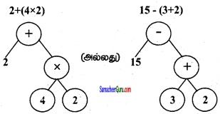 Samacheer Kalvi 6th Maths Guide Term 2 Chapter 5 தகவல் செயலாக்கம் Ex 5.2 16