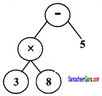 Samacheer Kalvi 6th Maths Guide Term 2 Chapter 5 தகவல் செயலாக்கம் Ex 5.2 17