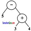Samacheer Kalvi 6th Maths Guide Term 2 Chapter 5 தகவல் செயலாக்கம் Ex 5.2 18