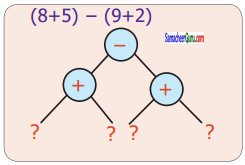 Samacheer Kalvi 6th Maths Guide Term 2 Chapter 5 தகவல் செயலாக்கம் Ex 5.2 3
