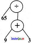 Samacheer Kalvi 6th Maths Guide Term 2 Chapter 5 தகவல் செயலாக்கம் Ex 5.2 5