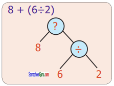 Samacheer Kalvi 6th Maths Guide Term 2 Chapter 5 தகவல் செயலாக்கம் Ex 5.2 7