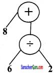Samacheer Kalvi 6th Maths Guide Term 2 Chapter 5 தகவல் செயலாக்கம் Ex 5.2 9