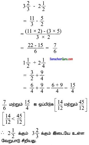 Samacheer Kalvi 6th Maths Guide Term 3 Chapter 1 பின்னங்கள் Ex 1.2 5