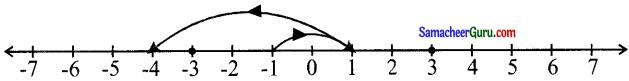 Samacheer Kalvi 6th Maths Guide Term 3 Chapter 2 முழுக்கள் Ex 2.2 3