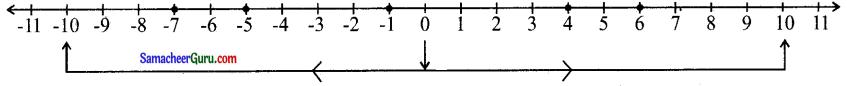 Samacheer Kalvi 6th Maths Guide Term 3 Chapter 2 முழுக்கள் Ex 2.2 4