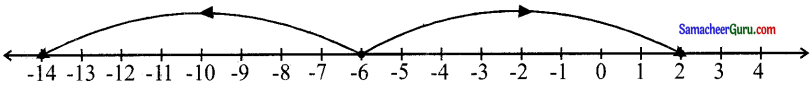 Samacheer Kalvi 6th Maths Guide Term 3 Chapter 2 முழுக்கள் Ex 2.2 5