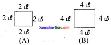 Samacheer Kalvi 6th Maths Guide Term 3 Chapter 3 சுற்றளவு மற்றும் பரப்பளவு Ex 3.2 2