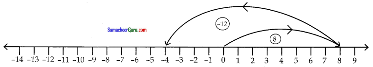 Samacheer Kalvi 7th Maths Guide Term 1 Chapter 1 எண்ணியல் Ex 1.1 1