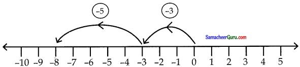 Samacheer Kalvi 7th Maths Guide Term 1 Chapter 1 எண்ணியல் Ex 1.1 2