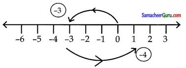 Samacheer Kalvi 7th Maths Guide Term 1 Chapter 1 எண்ணியல் Ex 1.2 1