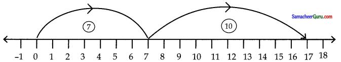 Samacheer Kalvi 7th Maths Guide Term 1 Chapter 1 எண்ணியல் Ex 1.2 2